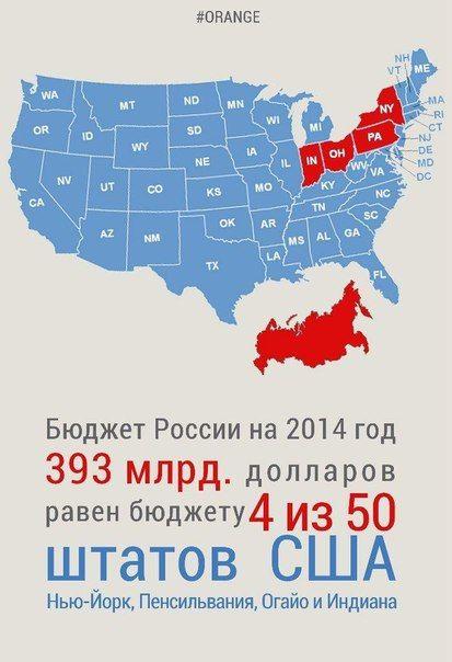 Запад не может оставить Украину в сложное для страны время, - член Конгресса США - Цензор.НЕТ 3776