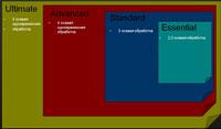 Функционал модулей ALPHACAM